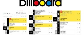 2face on billboard no 12